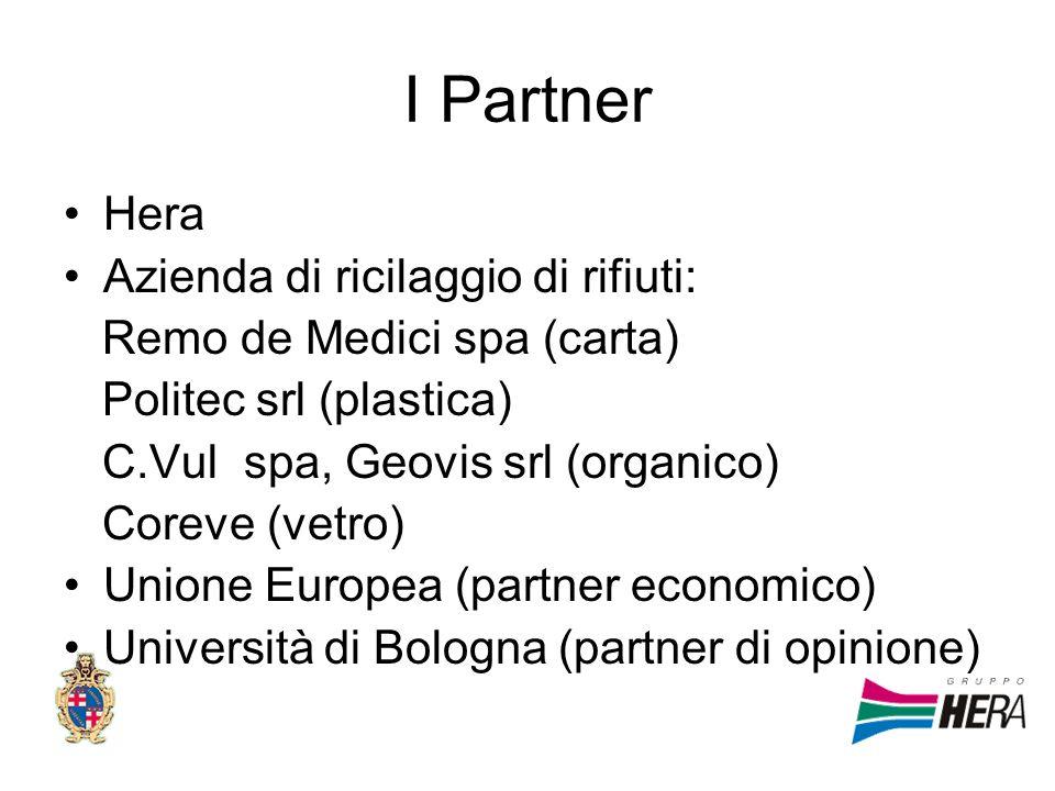 I Partner Hera Azienda di ricilaggio di rifiuti: Remo de Medici spa (carta) Politec srl (plastica) C.Vul spa, Geovis srl (organico) Coreve (vetro) Uni