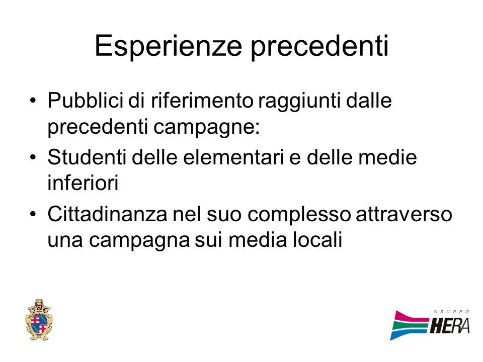 Esperienze precedenti Pubblici di riferimento raggiunti dalle precedenti campagne: Studenti delle elementari e delle medie inferiori Cittadinanza nel