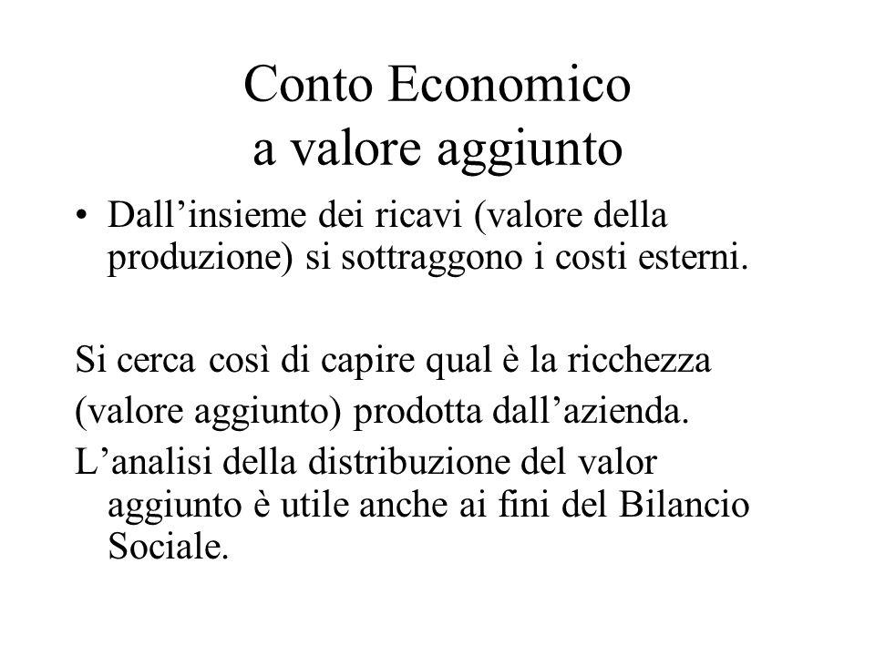Conto Economico a valore aggiunto Dallinsieme dei ricavi (valore della produzione) si sottraggono i costi esterni. Si cerca così di capire qual è la r