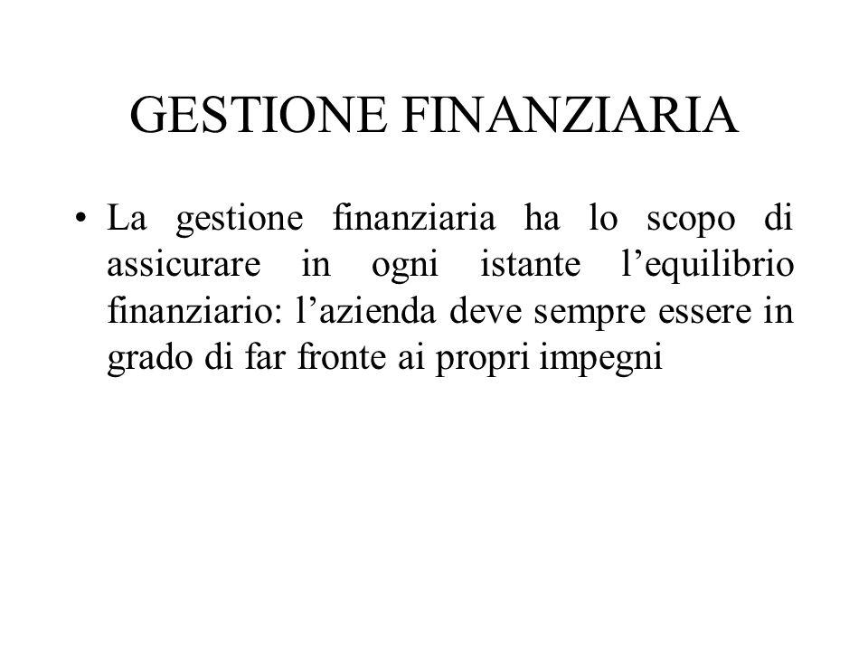 GESTIONE FINANZIARIA La gestione finanziaria ha lo scopo di assicurare in ogni istante lequilibrio finanziario: lazienda deve sempre essere in grado d
