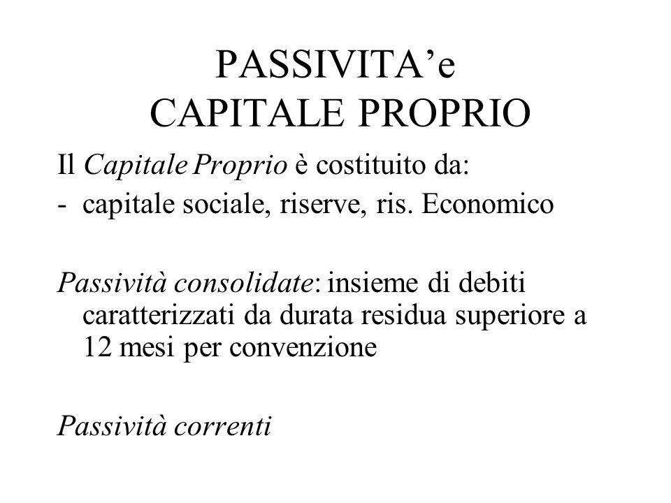 PASSIVITAe CAPITALE PROPRIO Il Capitale Proprio è costituito da: -capitale sociale, riserve, ris. Economico Passività consolidate: insieme di debiti c