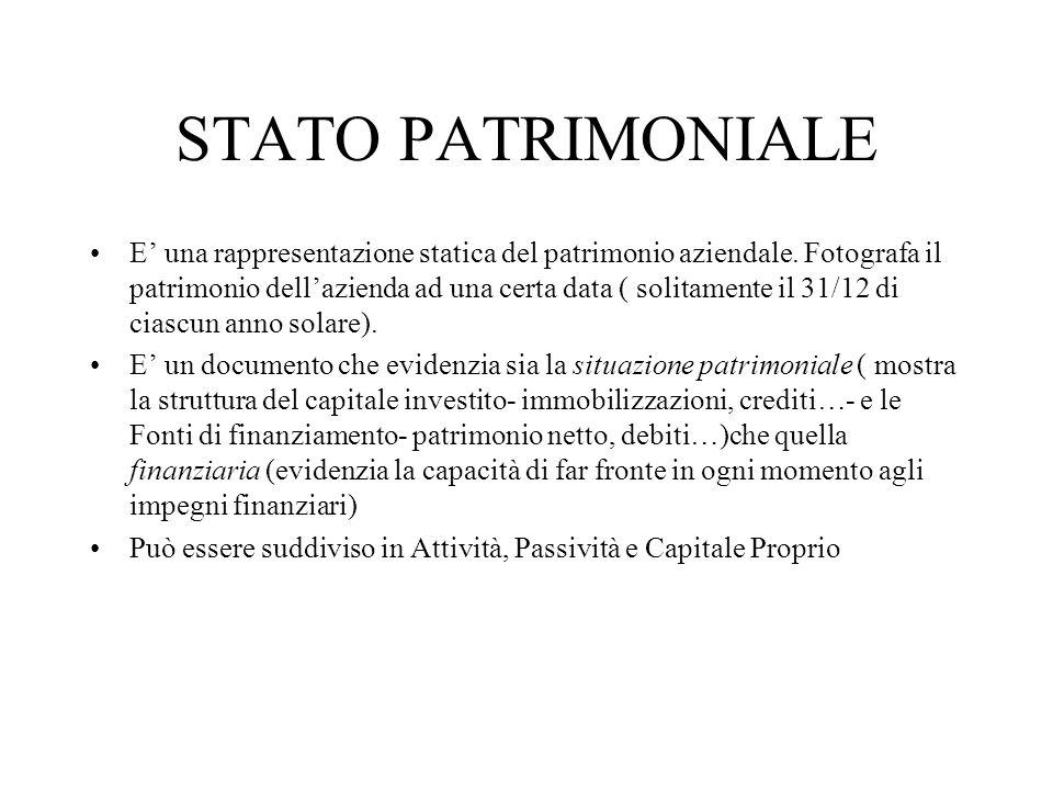 STATO PATRIMONIALE E una rappresentazione statica del patrimonio aziendale. Fotografa il patrimonio dellazienda ad una certa data ( solitamente il 31/