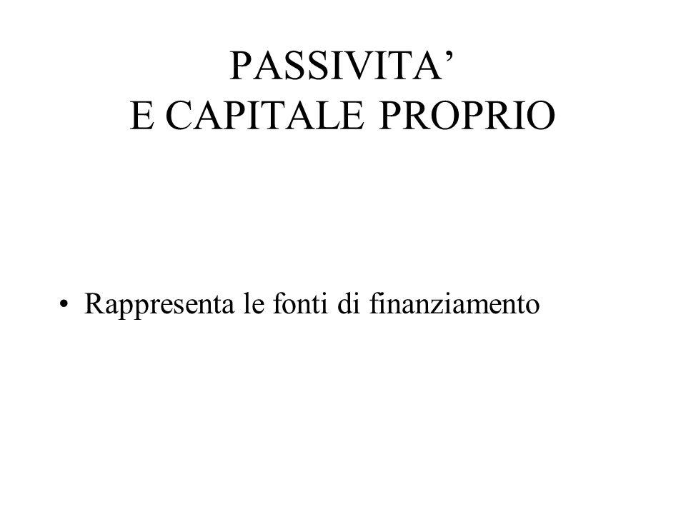 PASSIVITA E CAPITALE PROPRIO Rappresenta le fonti di finanziamento