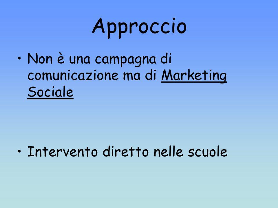 Approccio Non è una campagna di comunicazione ma di Marketing Sociale Intervento diretto nelle scuole