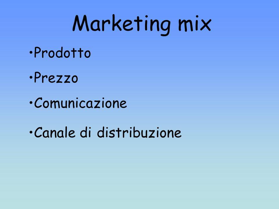 Marketing mix Prodotto Prezzo Comunicazione Canale di distribuzione
