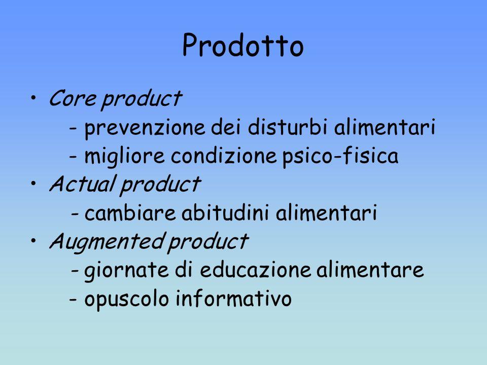 Prodotto Core product - prevenzione dei disturbi alimentari - migliore condizione psico-fisica Actual product - cambiare abitudini alimentari Augmented product - giornate di educazione alimentare - opuscolo informativo