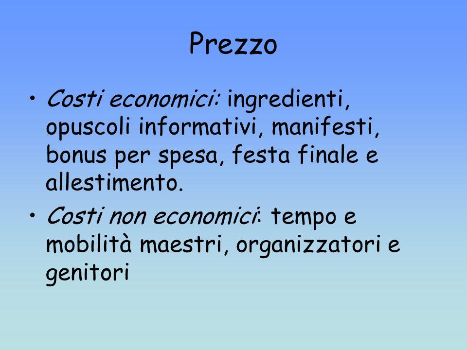 Prezzo Costi economici: ingredienti, opuscoli informativi, manifesti, bonus per spesa, festa finale e allestimento.