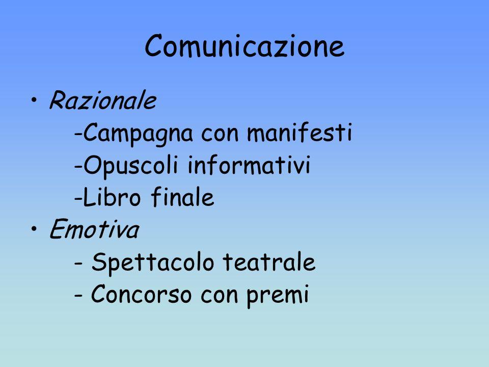 Comunicazione Razionale -Campagna con manifesti -Opuscoli informativi -Libro finale Emotiva - Spettacolo teatrale - Concorso con premi