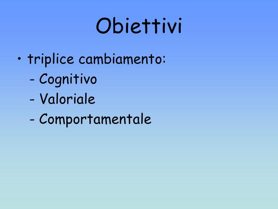 Obiettivi triplice cambiamento: - Cognitivo - Valoriale - Comportamentale