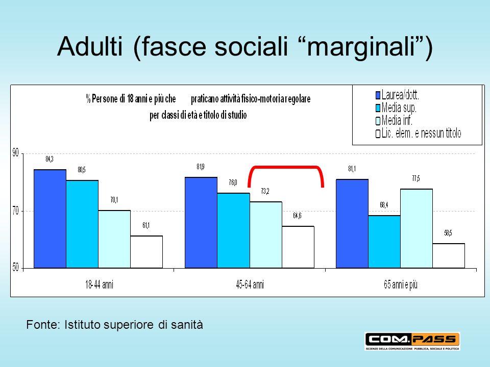 Adulti (fasce sociali marginali) Fonte: Istituto superiore di sanità