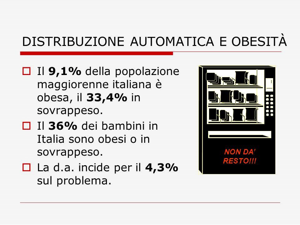 DISTRIBUZIONE AUTOMATICA E OBESITÀ Il 9,1% della popolazione maggiorenne italiana è obesa, il 33,4% in sovrappeso. Il 36% dei bambini in Italia sono o