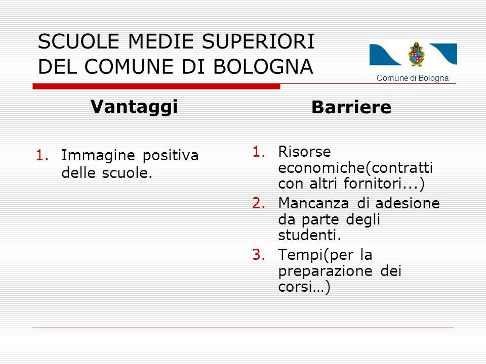 SCUOLE MEDIE SUPERIORI DEL COMUNE DI BOLOGNA Vantaggi 1.Immagine positiva delle scuole. Barriere 1.Risorse economiche(contratti con altri fornitori...