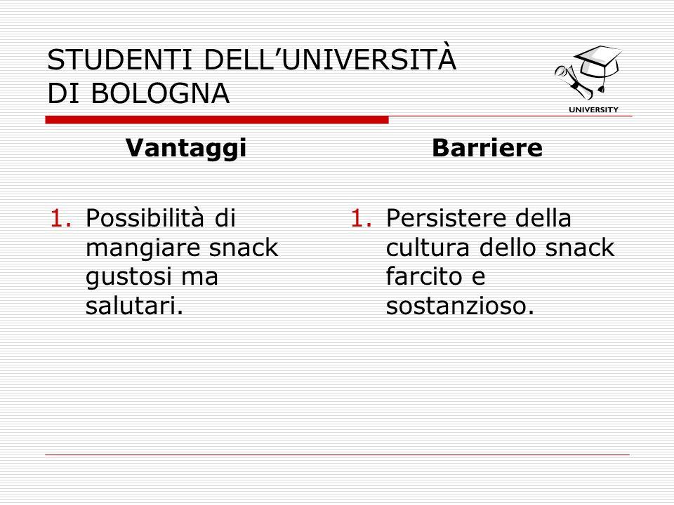 STUDENTI DELLUNIVERSITÀ DI BOLOGNA Vantaggi 1.Possibilità di mangiare snack gustosi ma salutari. Barriere 1.Persistere della cultura dello snack farci