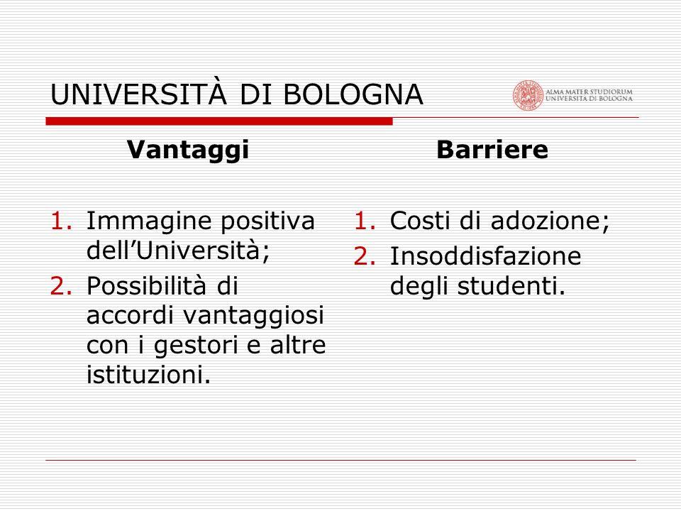 UNIVERSITÀ DI BOLOGNA Vantaggi 1.Immagine positiva dellUniversità; 2.Possibilità di accordi vantaggiosi con i gestori e altre istituzioni. Barriere 1.