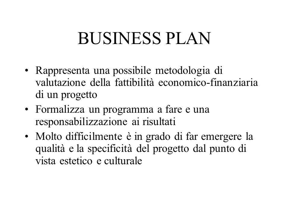 BUSINESS PLAN Rappresenta una possibile metodologia di valutazione della fattibilità economico-finanziaria di un progetto Formalizza un programma a fa