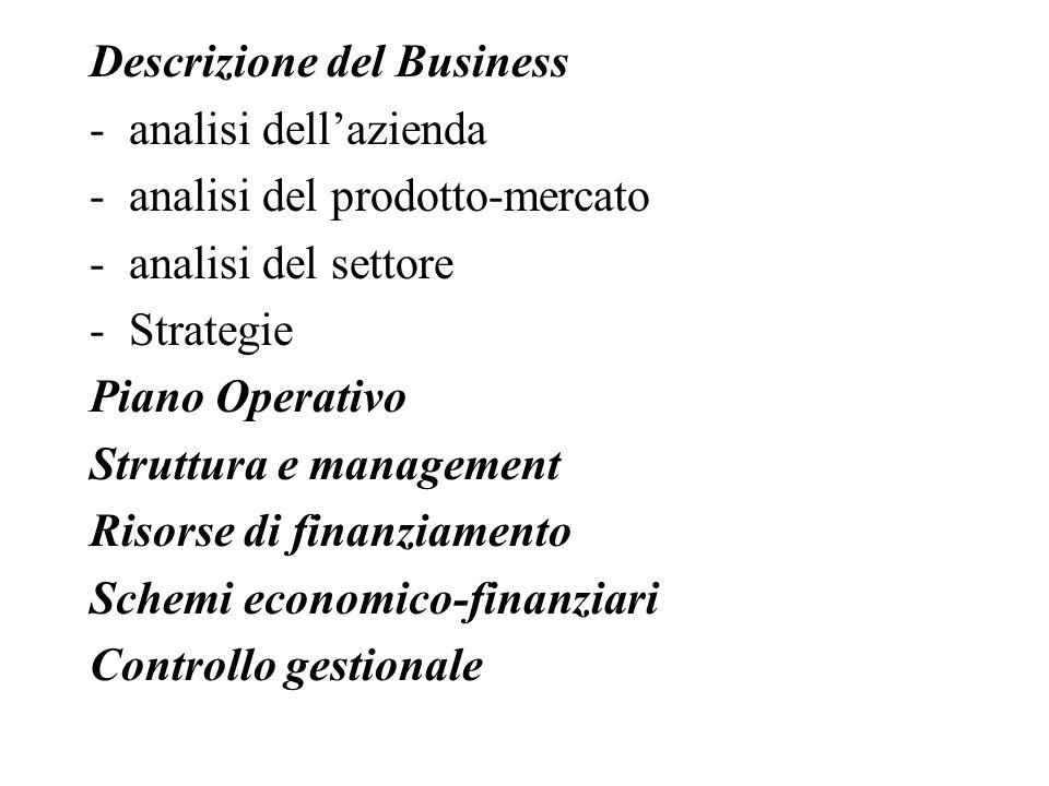 Descrizione del Business -analisi dellazienda -analisi del prodotto-mercato -analisi del settore -Strategie Piano Operativo Struttura e management Ris