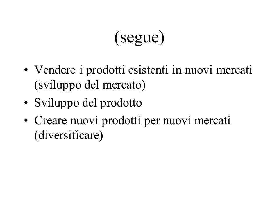 (segue) Vendere i prodotti esistenti in nuovi mercati (sviluppo del mercato) Sviluppo del prodotto Creare nuovi prodotti per nuovi mercati (diversificare)