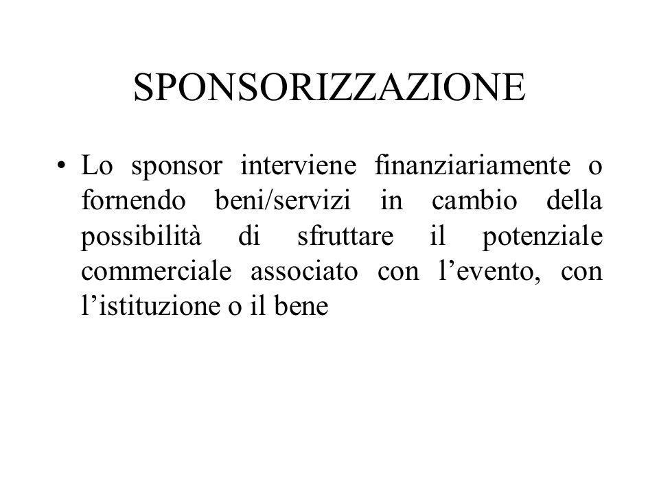 SPONSORIZZAZIONE Lo sponsor interviene finanziariamente o fornendo beni/servizi in cambio della possibilità di sfruttare il potenziale commerciale associato con levento, con listituzione o il bene