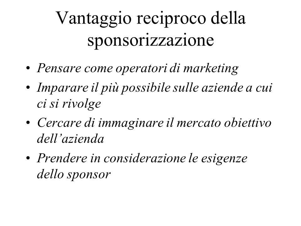 Vantaggio reciproco della sponsorizzazione Pensare come operatori di marketing Imparare il più possibile sulle aziende a cui ci si rivolge Cercare di immaginare il mercato obiettivo dellazienda Prendere in considerazione le esigenze dello sponsor