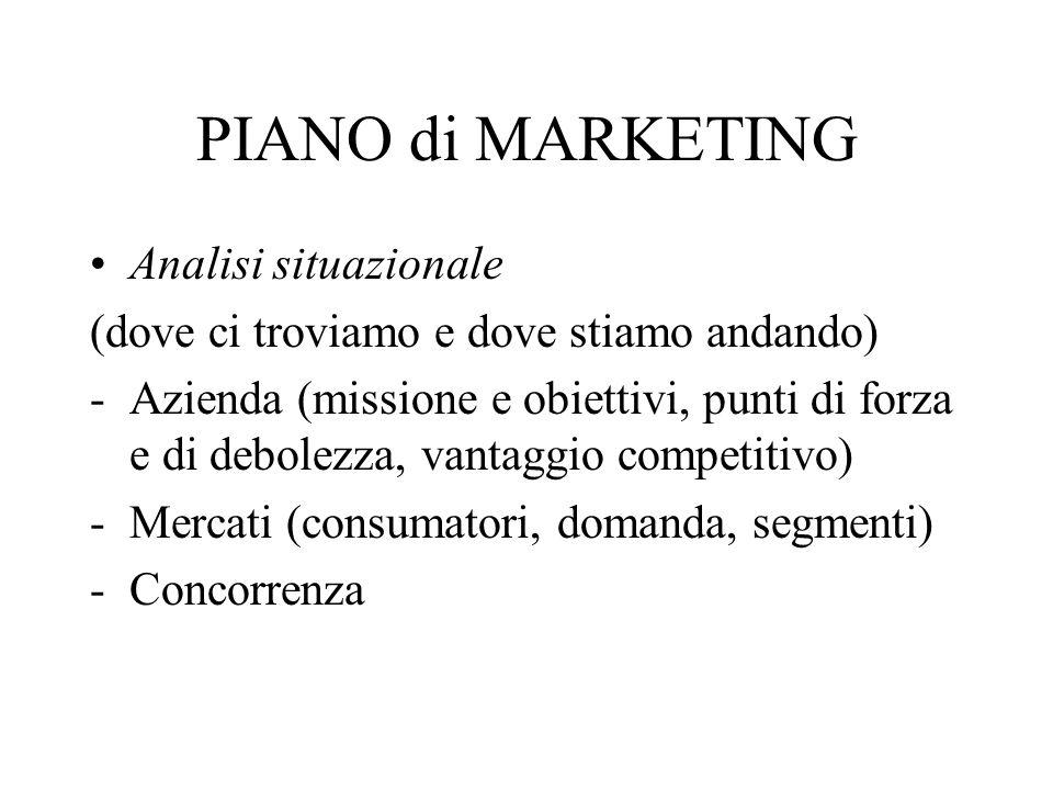 (segue) Definire gli obiettivi e creare le strategie (dove vogliamo andare) Allocazione delle risorse Definizione del marketing mix