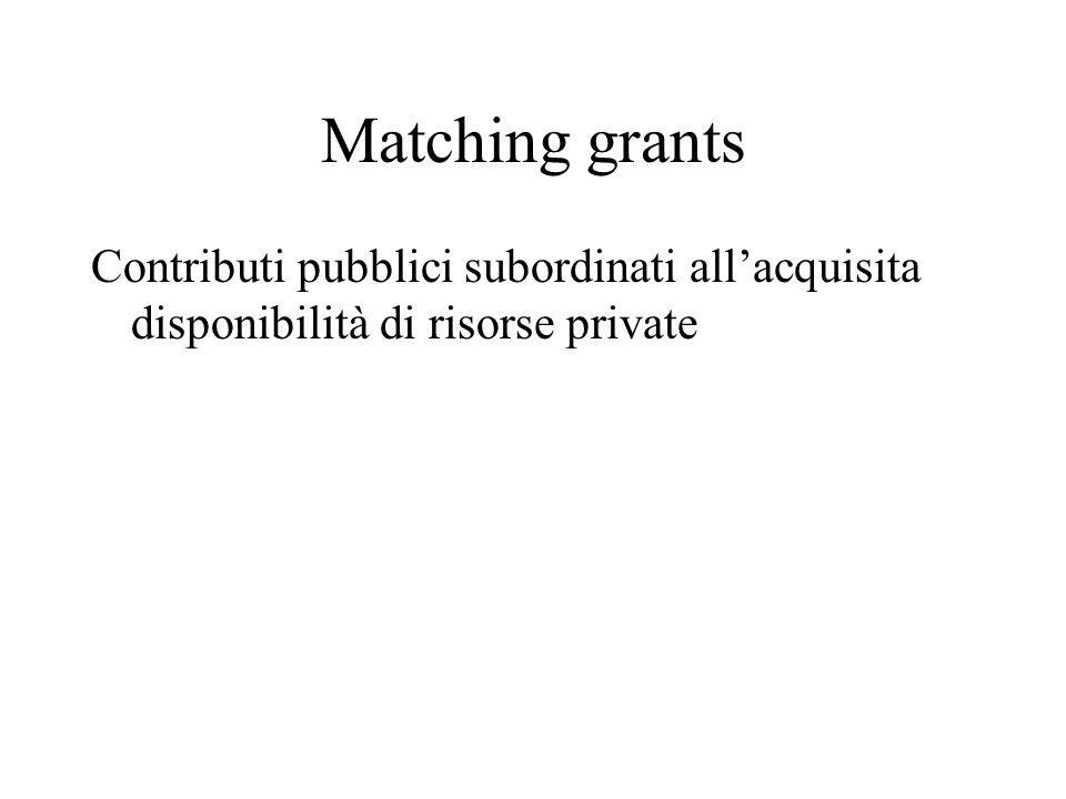 Matching grants Contributi pubblici subordinati allacquisita disponibilità di risorse private