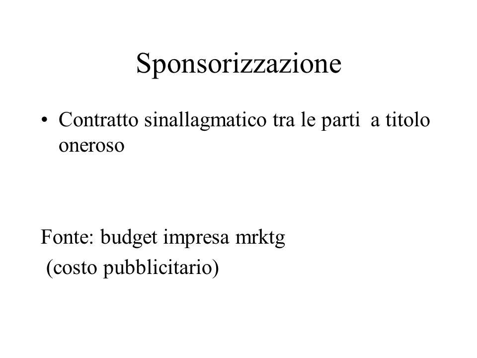 Sponsorizzazione Contratto sinallagmatico tra le parti a titolo oneroso Fonte: budget impresa mrktg (costo pubblicitario)