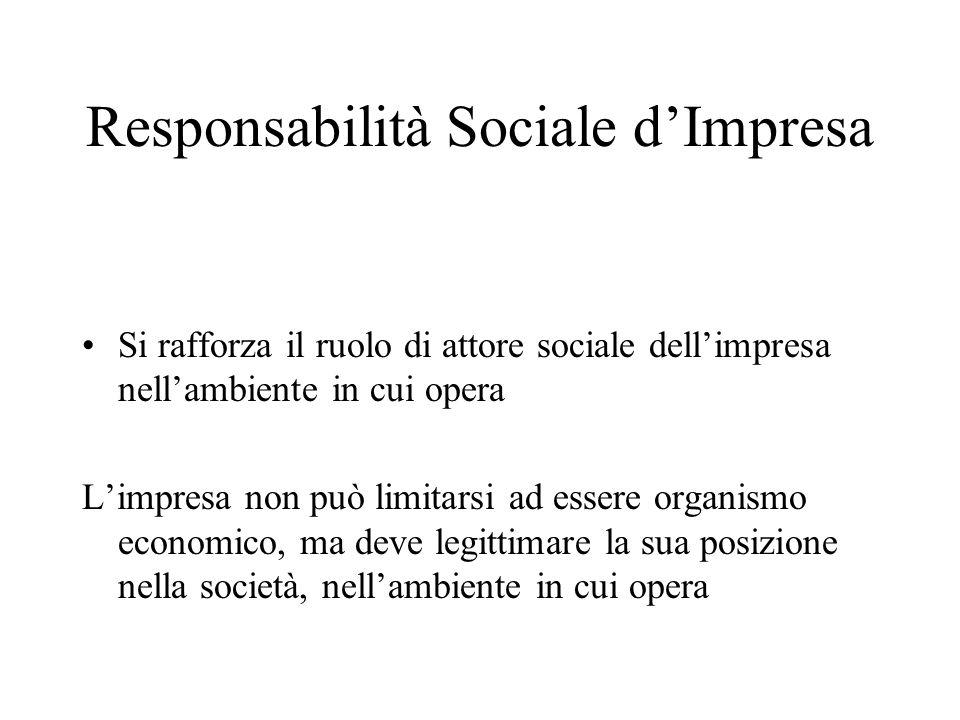 Responsabilità Sociale dImpresa Si rafforza il ruolo di attore sociale dellimpresa nellambiente in cui opera Limpresa non può limitarsi ad essere organismo economico, ma deve legittimare la sua posizione nella società, nellambiente in cui opera