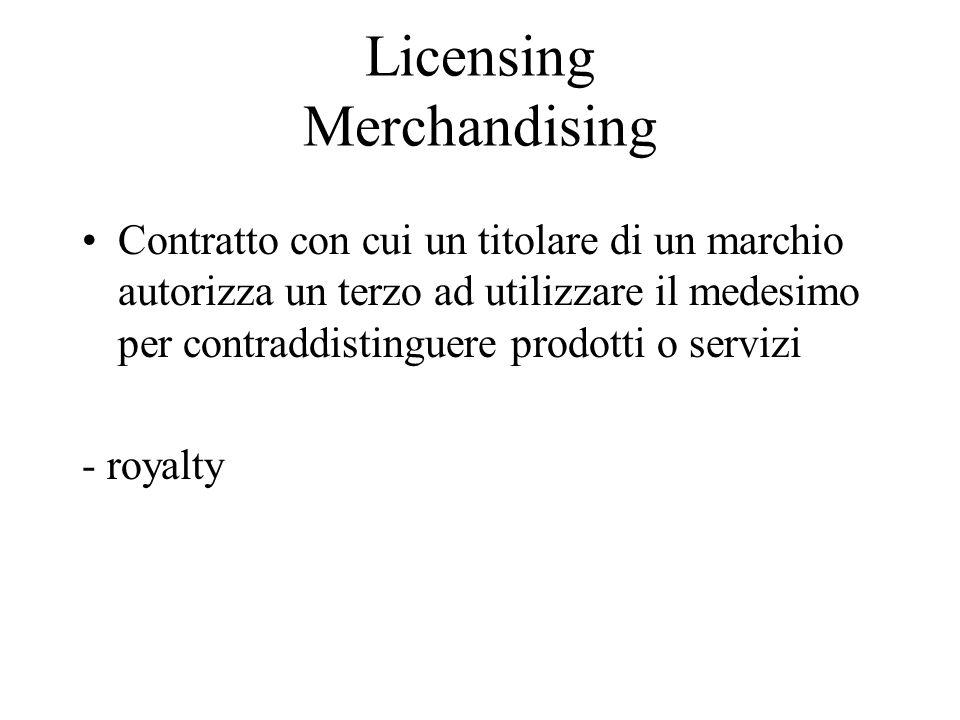 Licensing Merchandising Contratto con cui un titolare di un marchio autorizza un terzo ad utilizzare il medesimo per contraddistinguere prodotti o servizi - royalty