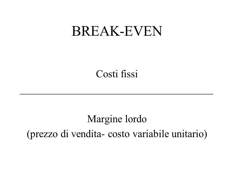 BREAK-EVEN Costi fissi _____________________________________ Margine lordo (prezzo di vendita- costo variabile unitario)