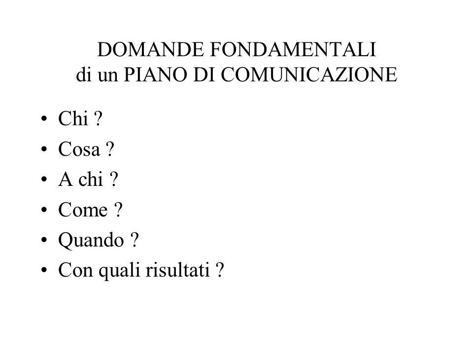 DOMANDE FONDAMENTALI di un PIANO DI COMUNICAZIONE Chi .