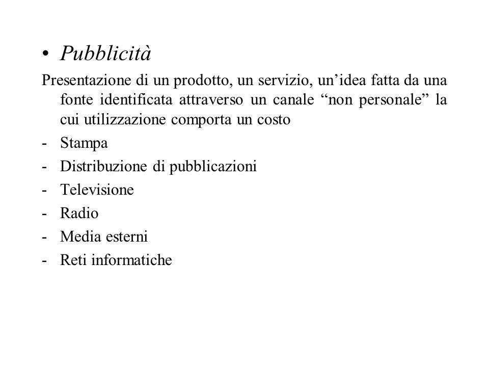 Pubblicità Presentazione di un prodotto, un servizio, unidea fatta da una fonte identificata attraverso un canale non personale la cui utilizzazione comporta un costo -Stampa -Distribuzione di pubblicazioni -Televisione -Radio -Media esterni -Reti informatiche