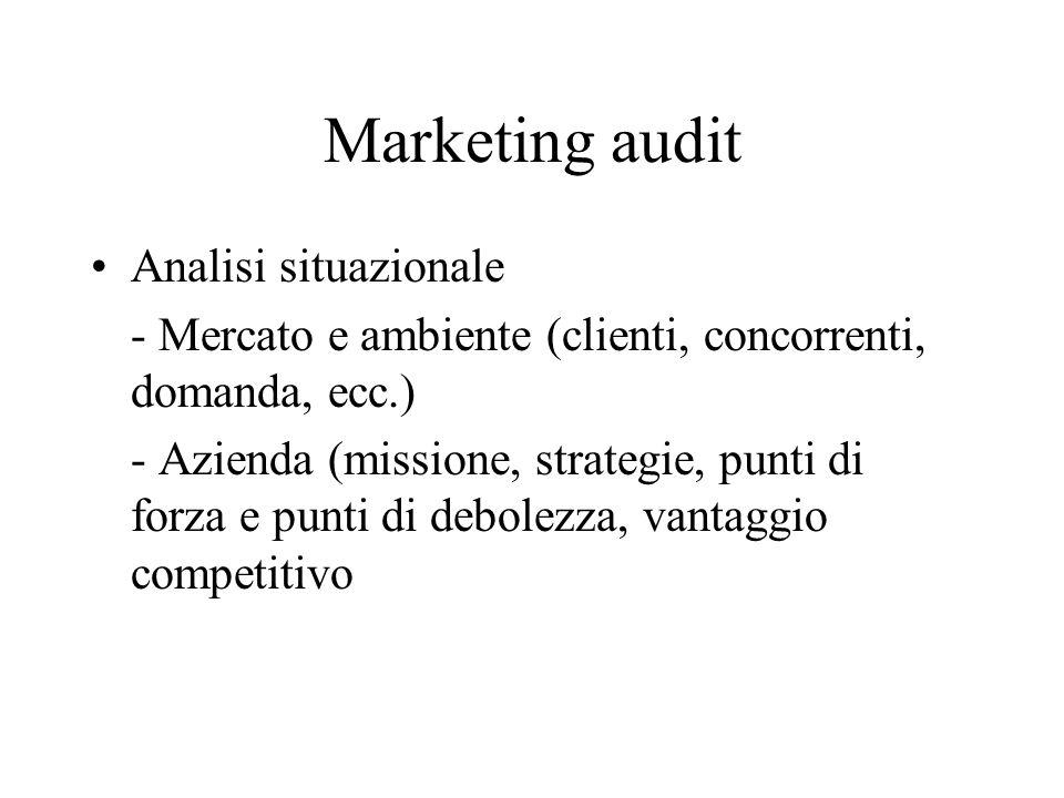 Marketing audit Analisi situazionale - Mercato e ambiente (clienti, concorrenti, domanda, ecc.) - Azienda (missione, strategie, punti di forza e punti di debolezza, vantaggio competitivo