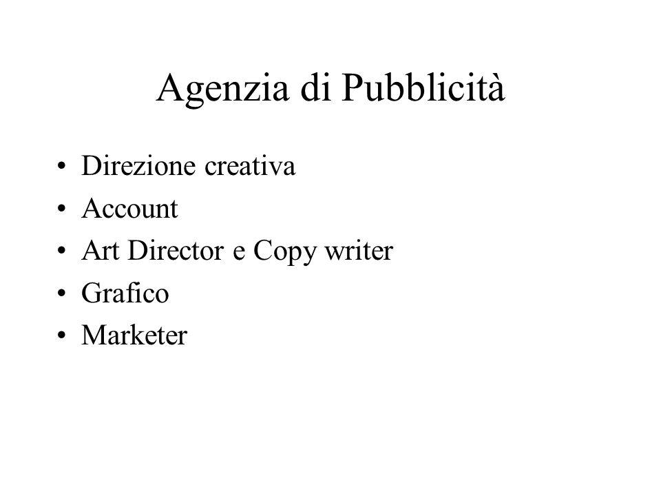 Agenzia di Pubblicità Direzione creativa Account Art Director e Copy writer Grafico Marketer
