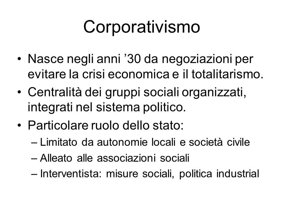 Corporativismo Nasce negli anni 30 da negoziazioni per evitare la crisi economica e il totalitarismo. Centralità dei gruppi sociali organizzati, integ