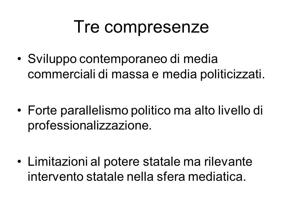 Tre compresenze Sviluppo contemporaneo di media commerciali di massa e media politicizzati. Forte parallelismo politico ma alto livello di professiona