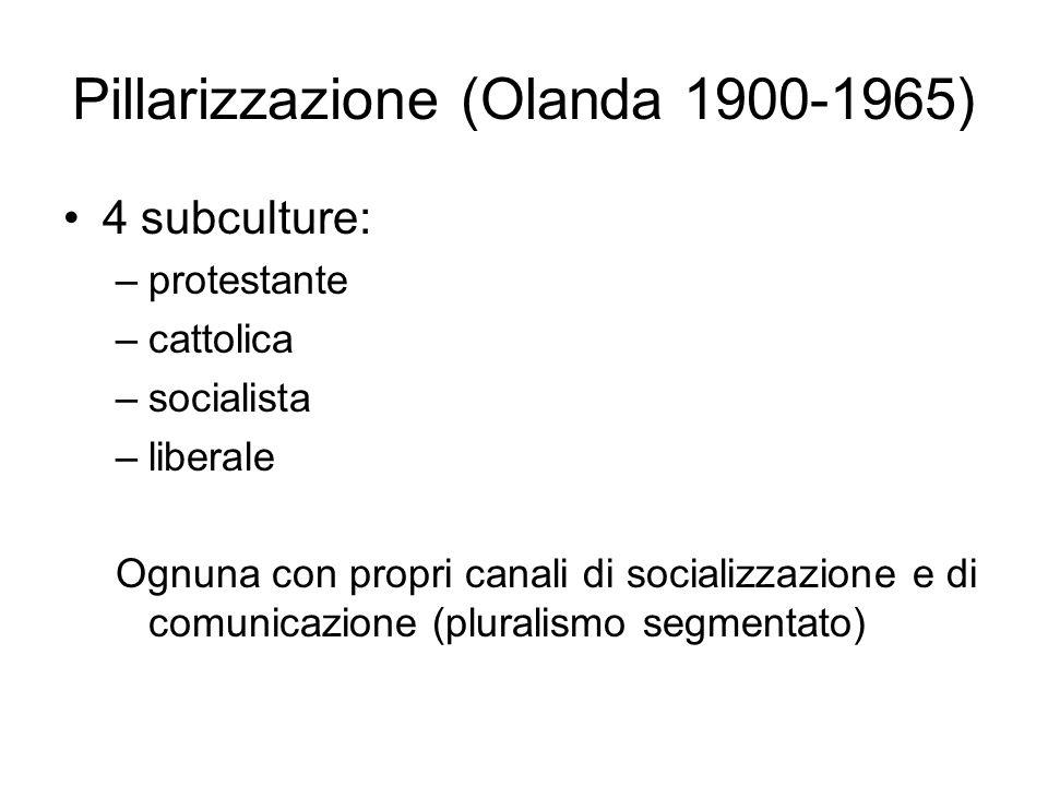 Pillarizzazione (Olanda 1900-1965) 4 subculture: –protestante –cattolica –socialista –liberale Ognuna con propri canali di socializzazione e di comuni