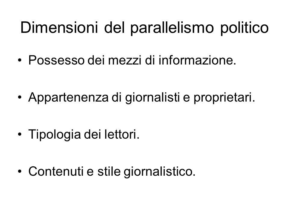 Dimensioni del parallelismo politico Possesso dei mezzi di informazione. Appartenenza di giornalisti e proprietari. Tipologia dei lettori. Contenuti e