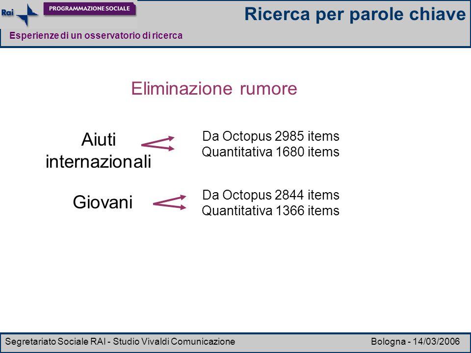 Esperienze di un osservatorio di ricerca Segretariato Sociale RAI - Studio Vivaldi Comunicazione Bologna - 14/03/2006 Eliminazione rumore Giovani Da O