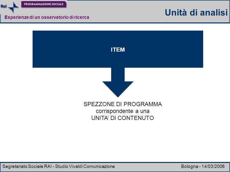 Esperienze di un osservatorio di ricerca Segretariato Sociale RAI - Studio Vivaldi Comunicazione Bologna - 14/03/2006 ITEM SPEZZONE DI PROGRAMMA corri