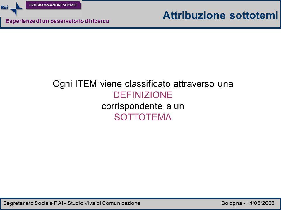 Esperienze di un osservatorio di ricerca Segretariato Sociale RAI - Studio Vivaldi Comunicazione Bologna - 14/03/2006 Ogni ITEM viene classificato att