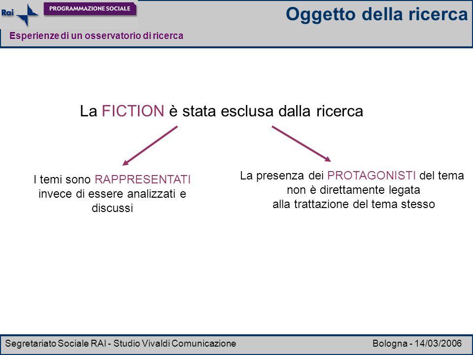Esperienze di un osservatorio di ricerca Segretariato Sociale RAI - Studio Vivaldi Comunicazione Bologna - 14/03/2006 La FICTION è stata esclusa dalla