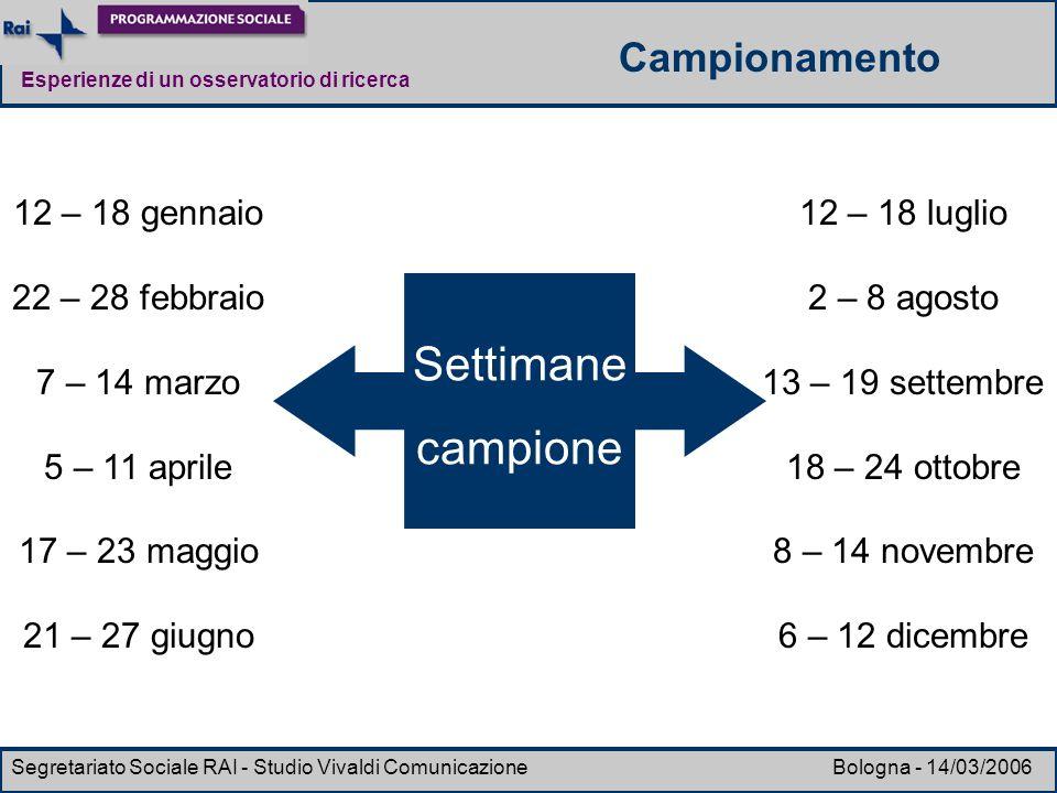Esperienze di un osservatorio di ricerca Segretariato Sociale RAI - Studio Vivaldi Comunicazione Bologna - 14/03/2006 Campionamento 12 – 18 gennaio 22