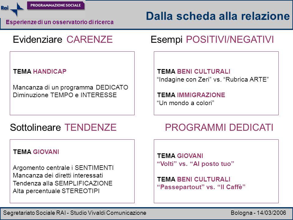 Esperienze di un osservatorio di ricerca Segretariato Sociale RAI - Studio Vivaldi Comunicazione Bologna - 14/03/2006 TEMA HANDICAP Mancanza di un pro