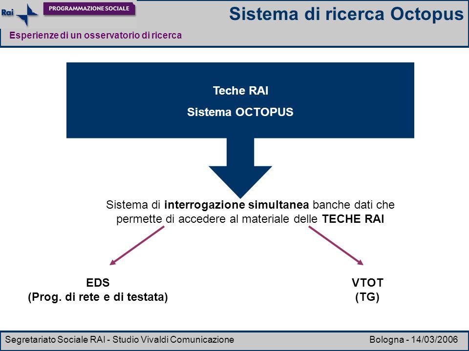 Esperienze di un osservatorio di ricerca Segretariato Sociale RAI - Studio Vivaldi Comunicazione Bologna - 14/03/2006 Teche RAI Sistema OCTOPUS Sistem