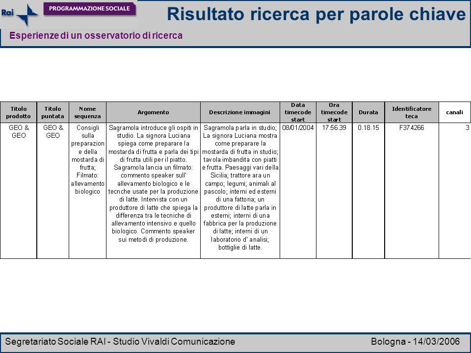 Esperienze di un osservatorio di ricerca Segretariato Sociale RAI - Studio Vivaldi Comunicazione Bologna - 14/03/2006 Risultato ricerca per parole chi