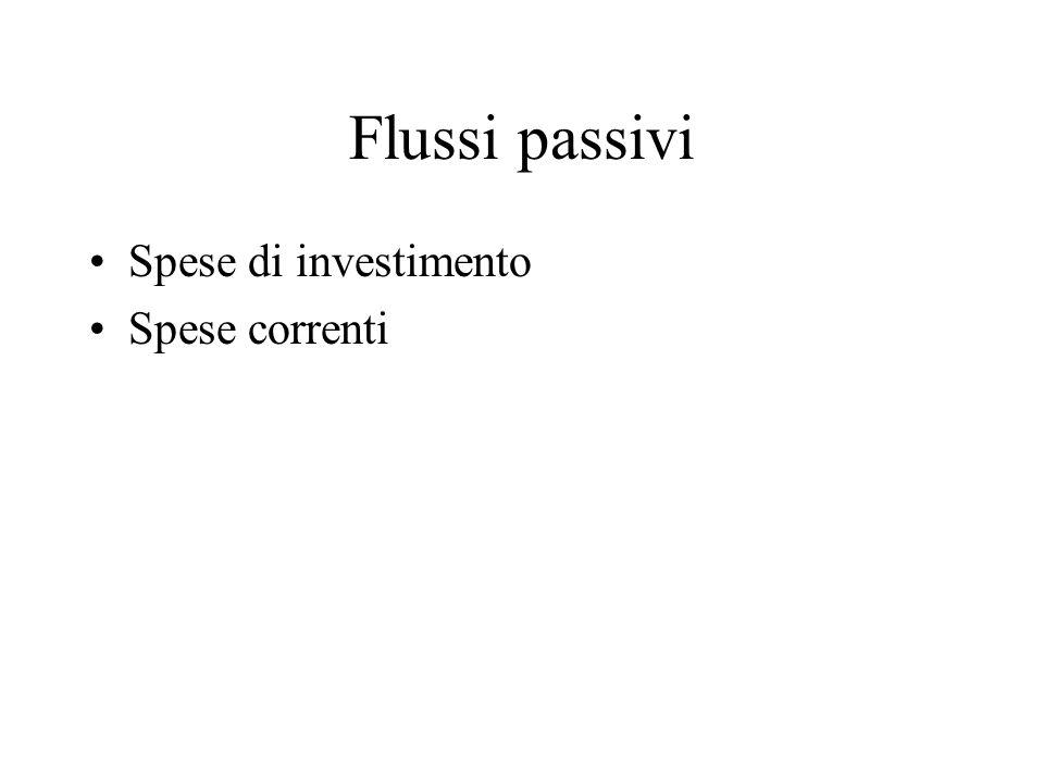 Flussi passivi Spese di investimento Spese correnti