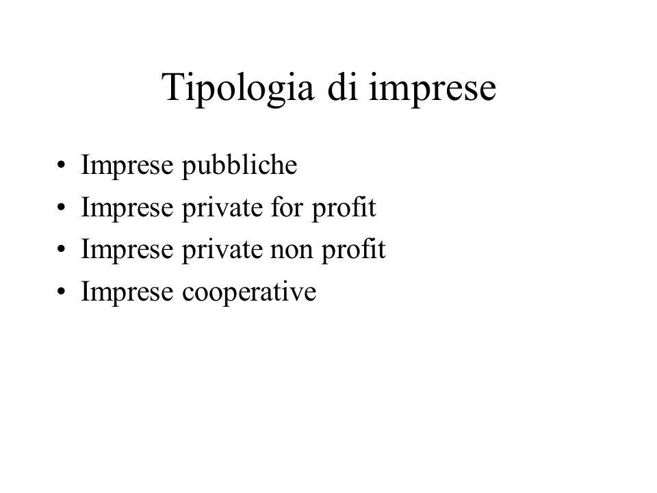 Tipologia di imprese Imprese pubbliche Imprese private for profit Imprese private non profit Imprese cooperative
