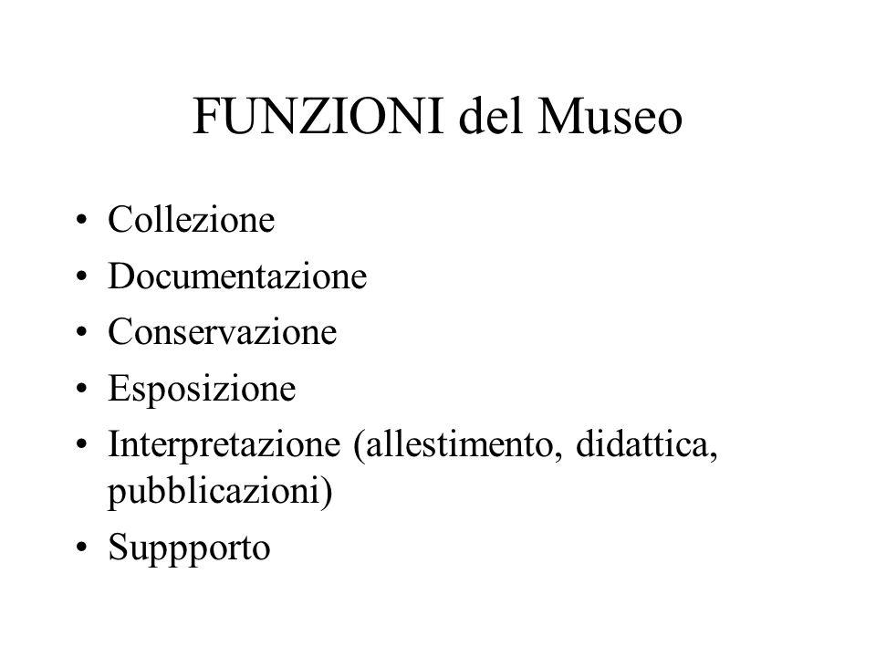 FUNZIONI del Museo Collezione Documentazione Conservazione Esposizione Interpretazione (allestimento, didattica, pubblicazioni) Suppporto