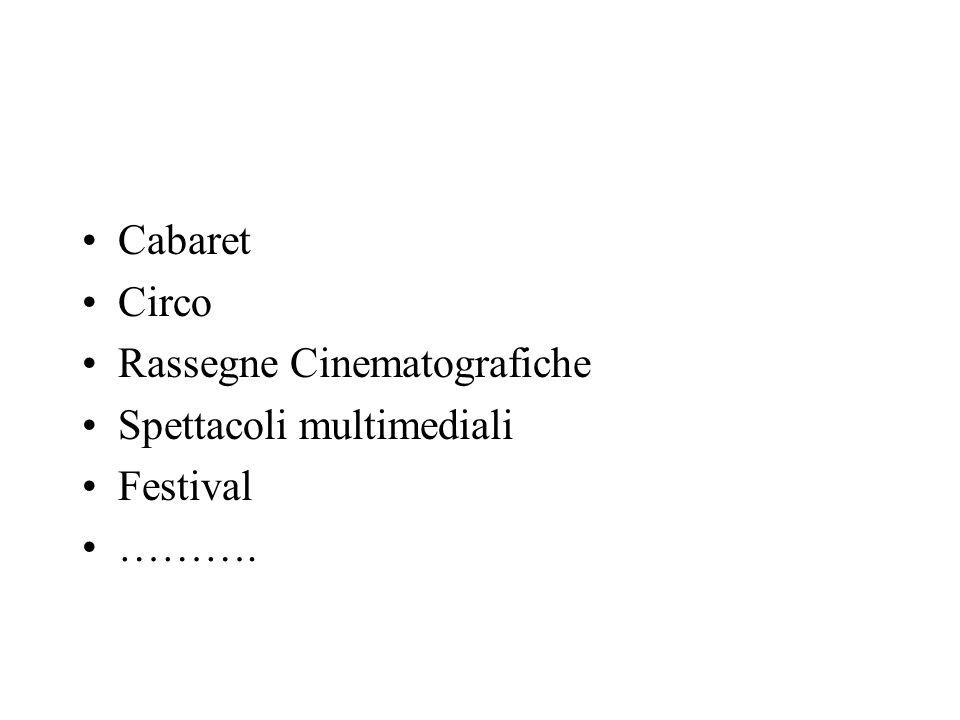 Cabaret Circo Rassegne Cinematografiche Spettacoli multimediali Festival ……….