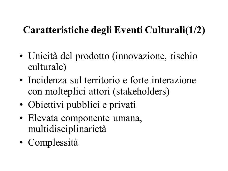 Caratteristiche degli Eventi Culturali(1/2) Unicità del prodotto (innovazione, rischio culturale) Incidenza sul territorio e forte interazione con molteplici attori (stakeholders) Obiettivi pubblici e privati Elevata componente umana, multidisciplinarietà Complessità